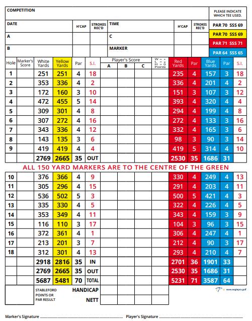 Chiltern Forest Golf Course Scorecard